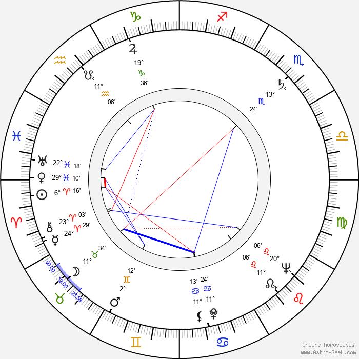 Zdeněk Vašek - Birth horoscope chart