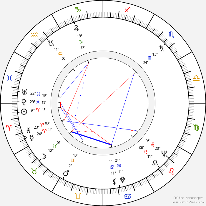 Zdeněk Vašek - Birth horoscope chart