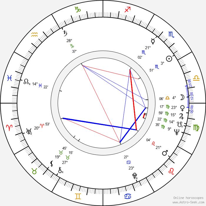 Zdeněk Vráblík - Birth horoscope chart