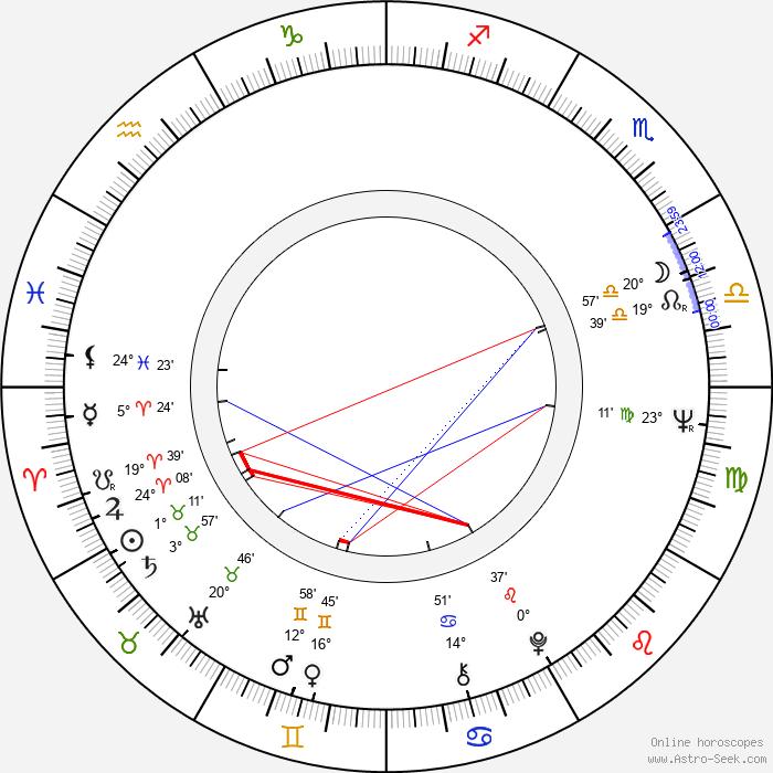 Zdzislaw Wardejn - Birth horoscope chart