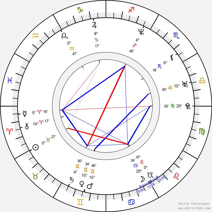 Željko Joksimović - Birth horoscope chart