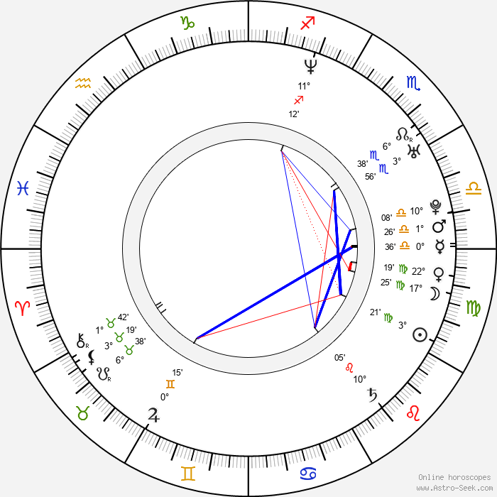 Zemfira Talgatovna Ramazanova - Birth horoscope chart