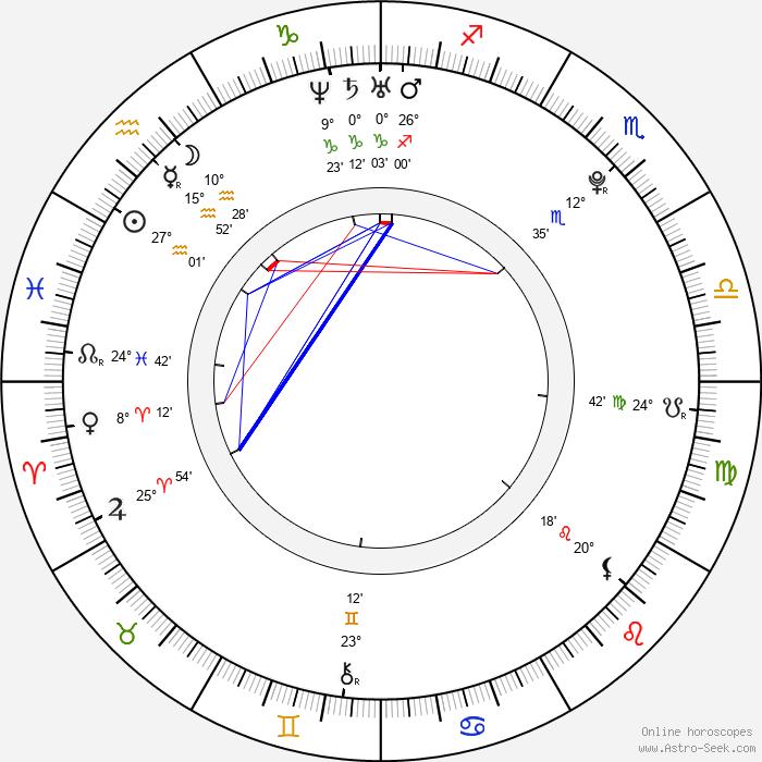 Zhang Jike - Birth horoscope chart