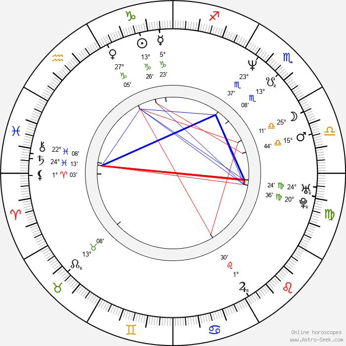 Ziri Rideaux - Birth horoscope chart
