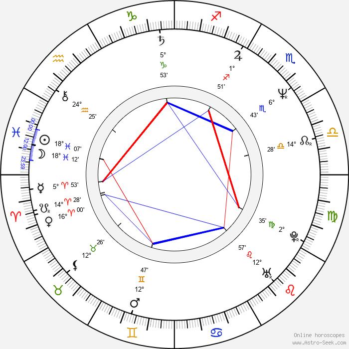 Zlata Adamovská - Birth horoscope chart
