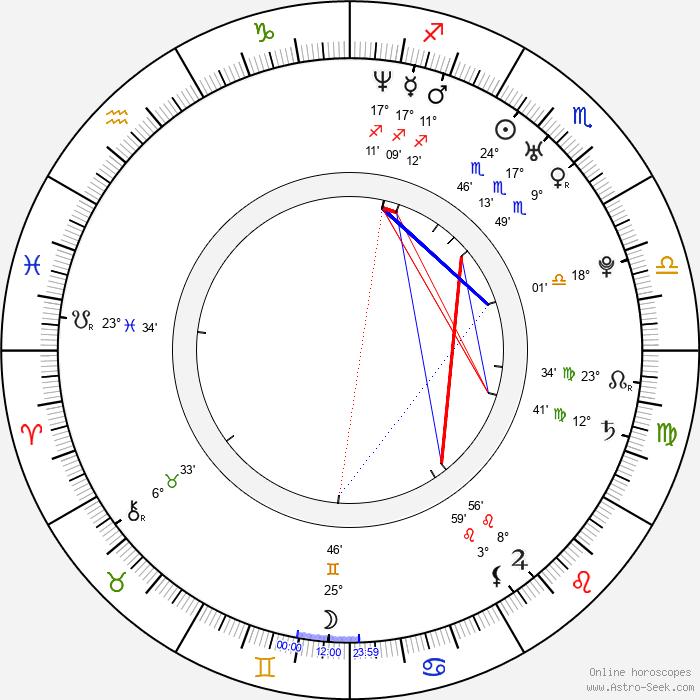 Zoë Bell - Birth horoscope chart