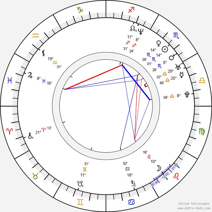 Zoe McLellan - Birth horoscope chart