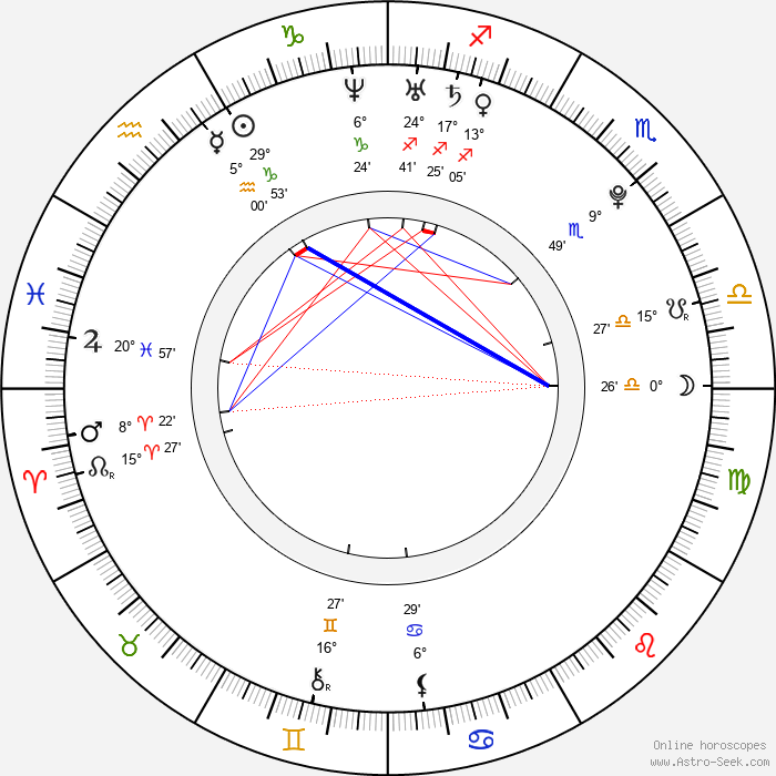 Zoe Myers - Birth horoscope chart