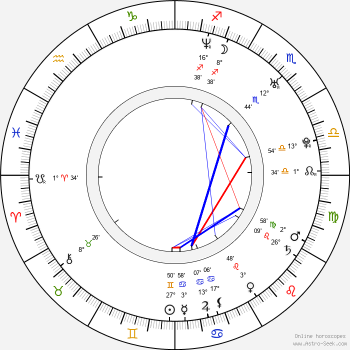 Zoe Saldana - Birth horoscope chart