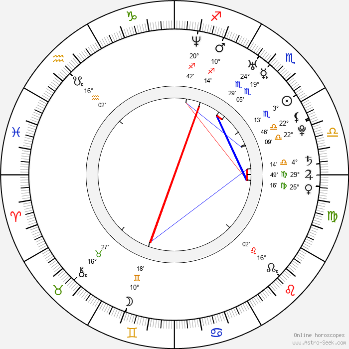 Zoe Tapper - Birth horoscope chart