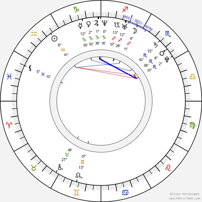 Zoe Weiland - Birth horoscope chart