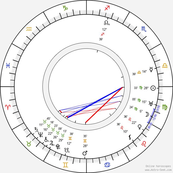 Zofia Bajkowska - Birth horoscope chart