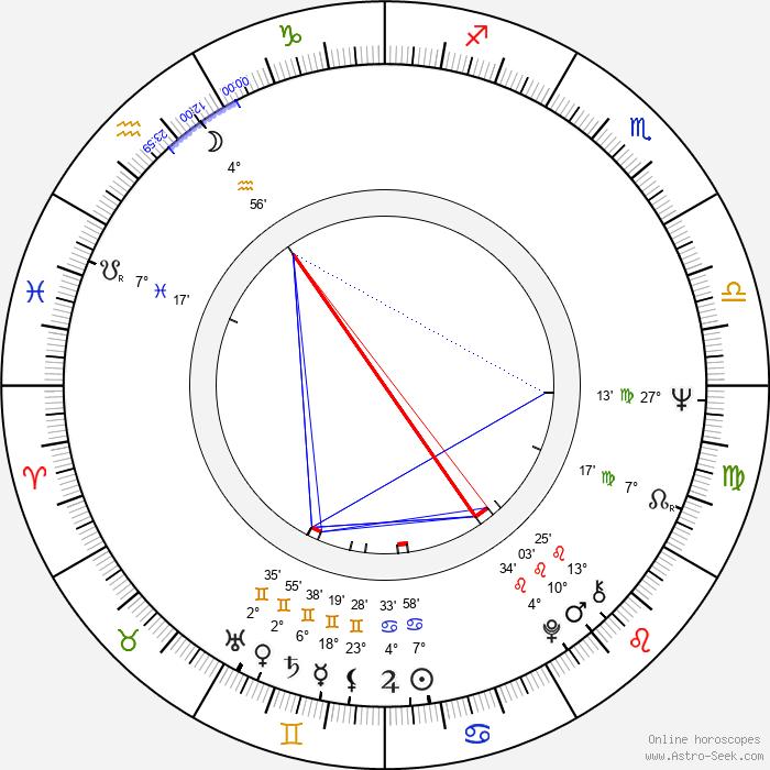 Zofia Bawankiewicz - Birth horoscope chart