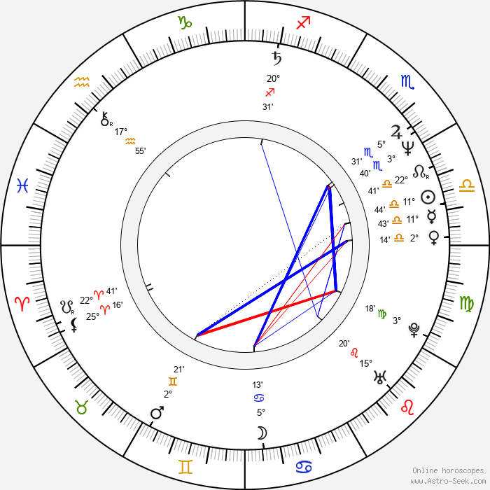 Zrinko Ogresta - Birth horoscope chart