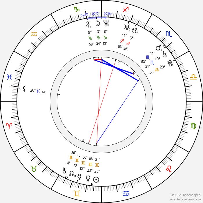 Zuzana Smatanová - Birth horoscope chart