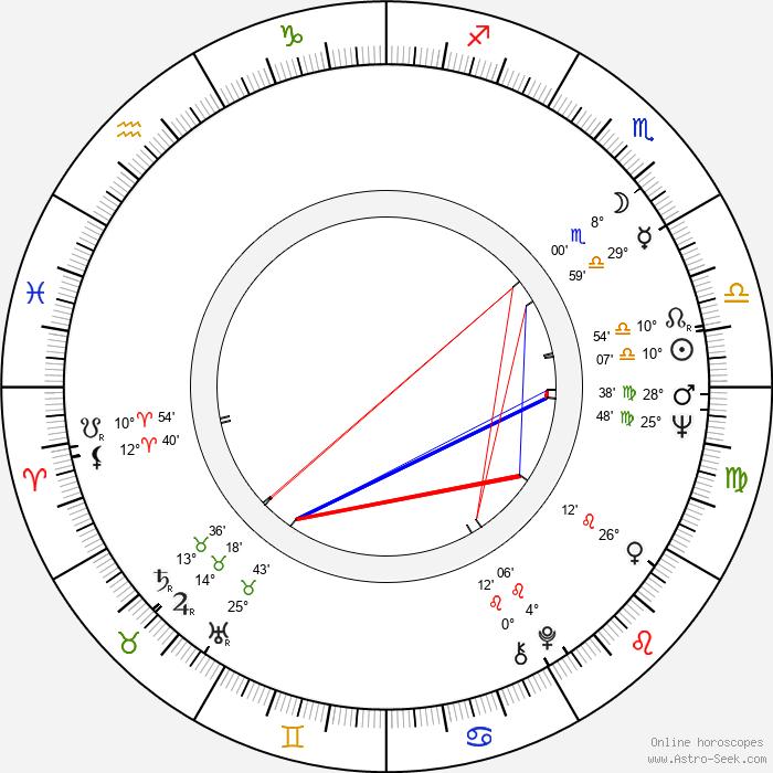 Zuzana Stivínová Sr. - Birth horoscope chart