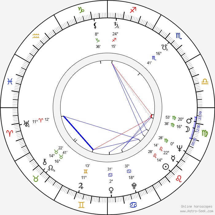 Zuzanna Helska - Birth horoscope chart