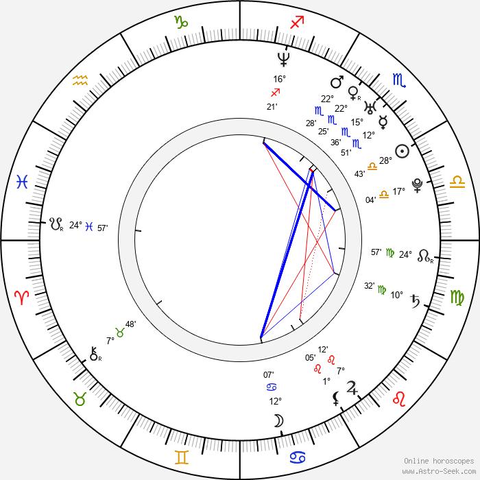 Zuzanna Szadkowski - Birth horoscope chart