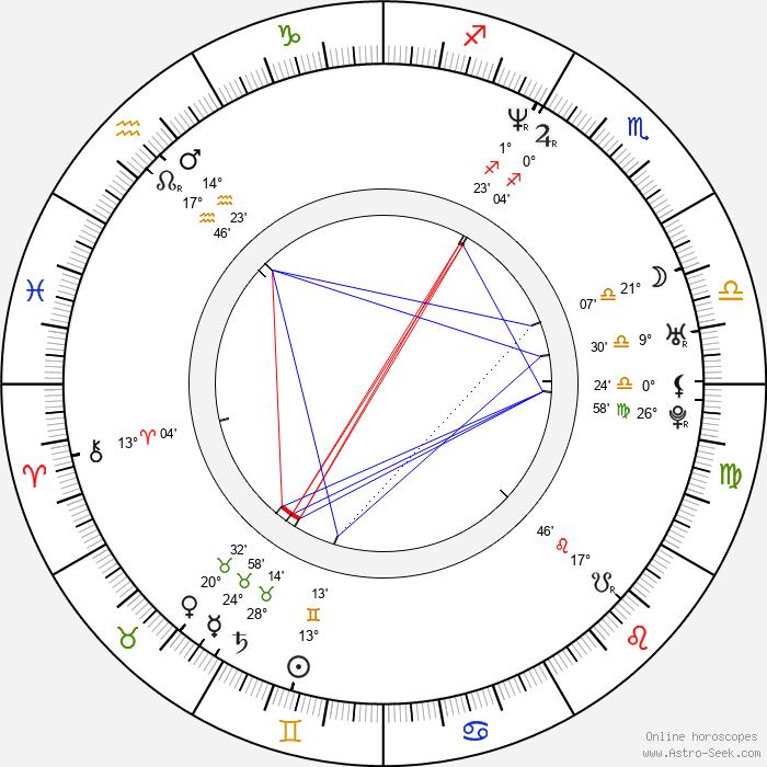 Zvonimir Jurić - Birth horoscope chart