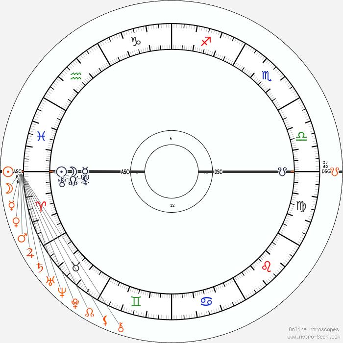 Michael jackson chart positions singles dating 4