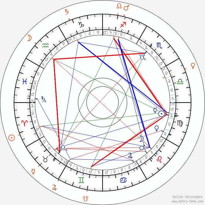 ralf bauer astro birth chart horoscope date of birth. Black Bedroom Furniture Sets. Home Design Ideas