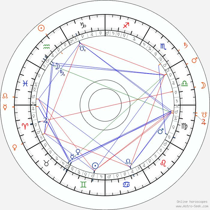 Moon Saturn Synastryulmate Synastry Soul Ecstasy Jana Ebertov