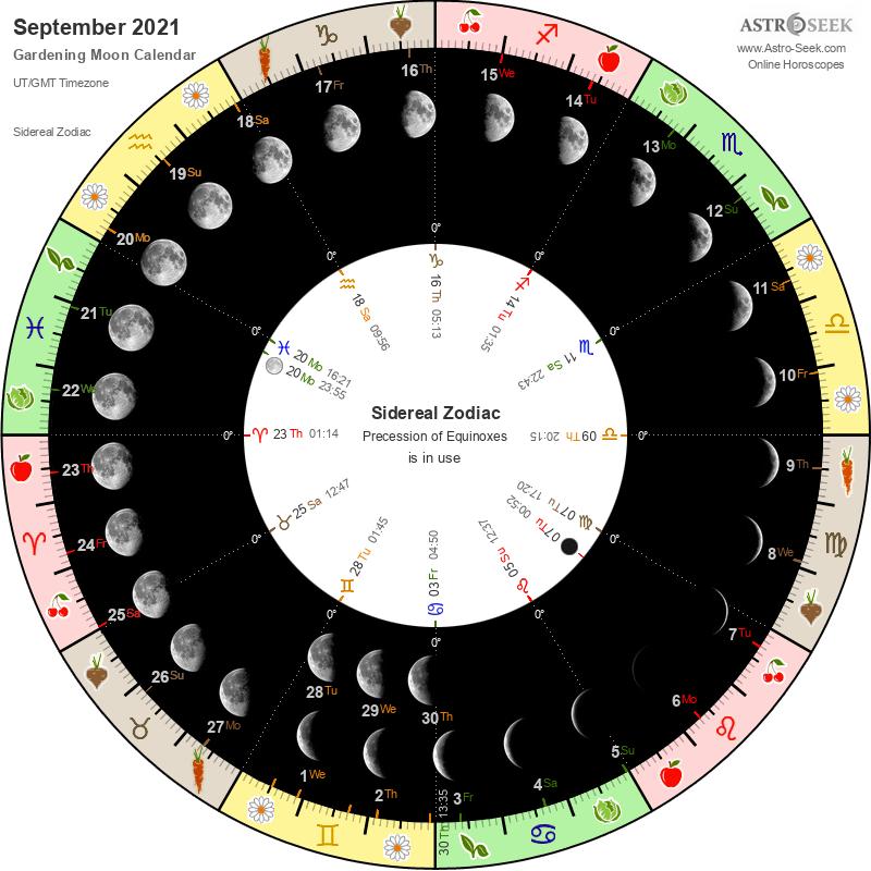Biodynamic Gardening Moon Calendar - September 2021