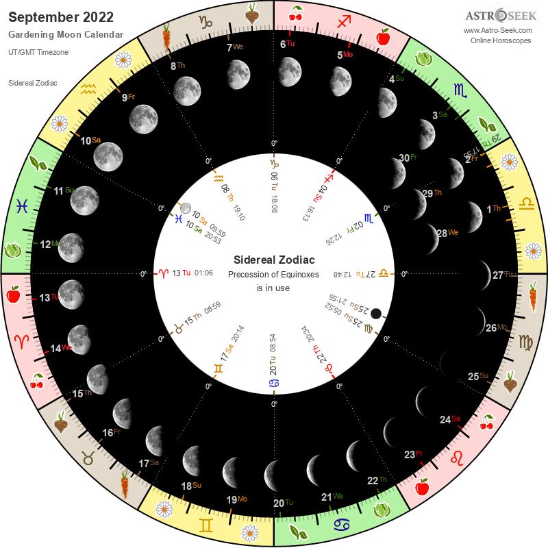 Moon Calendar September 2022.Gardening Moon Calendar September 2022 Lunar Calendar Gardening Guide 2022 September Astro Seek Com