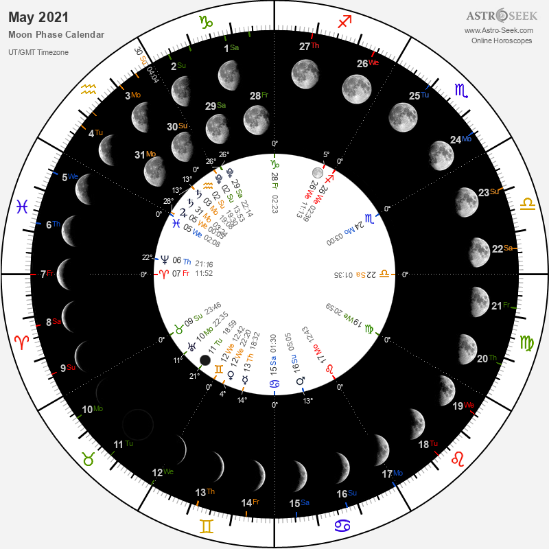 Lunar Phase and Aspects Monthly Moon Calendar