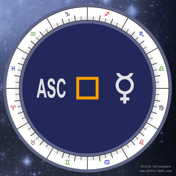 Ascendant Square Mercury - Natal Birth Chart Aspect, Astrology Interpretations. Free Astrology Chart Meanings