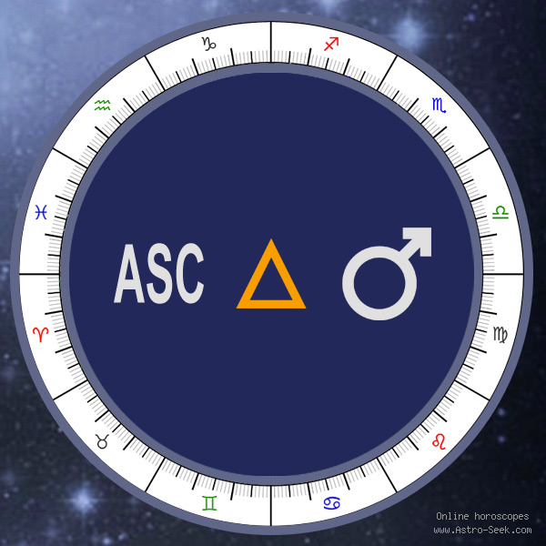 Ascendant Trine Mars - Natal Birth Chart Aspect, Astrology Interpretations. Free Astrology Chart Meanings