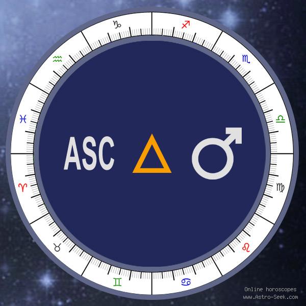 Ascendant Trine Mars Meaning, Natal Birth Chart Aspect, Free