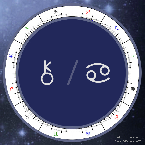 Chiron in Cancer Meaning, Natal Birth Chart, Chiron Astrology Free