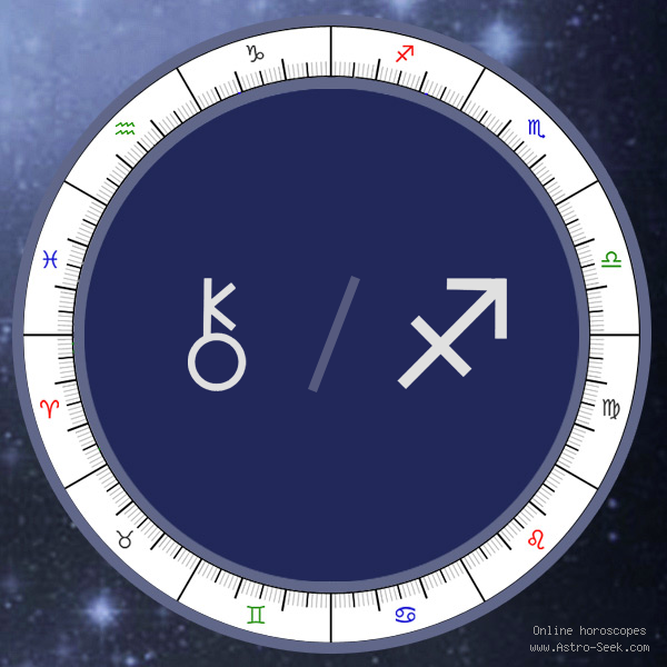 Chiron in Sagittarius Sign - Astrology Interpretations. Free Astrology Chart Meanings