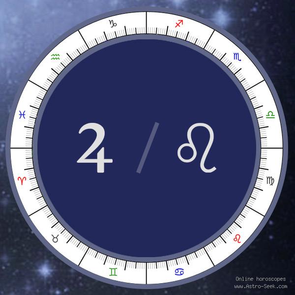 Jupiter in Leo Sign - Astrology Interpretations. Free Astrology Chart Meanings