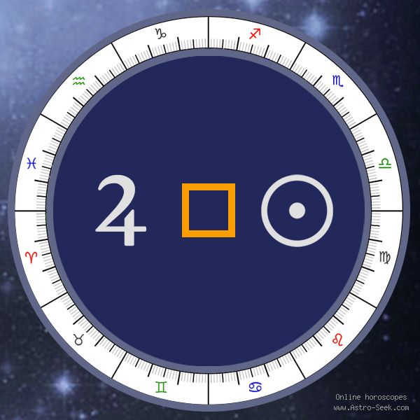 Jupiter Square Sun - Synastry Chart Aspect, Astrology Interpretations. Free Astrology Chart Meanings