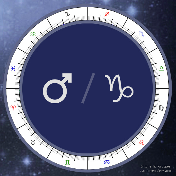 Mars in Capricorn Sign - Astrology Interpretations. Free Astrology Chart Meanings