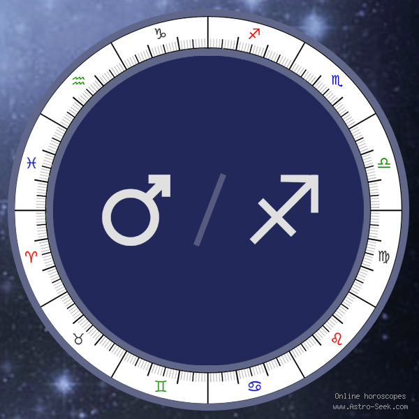 Mars in Sagittarius Sign - Astrology Interpretations. Free Astrology Chart Meanings