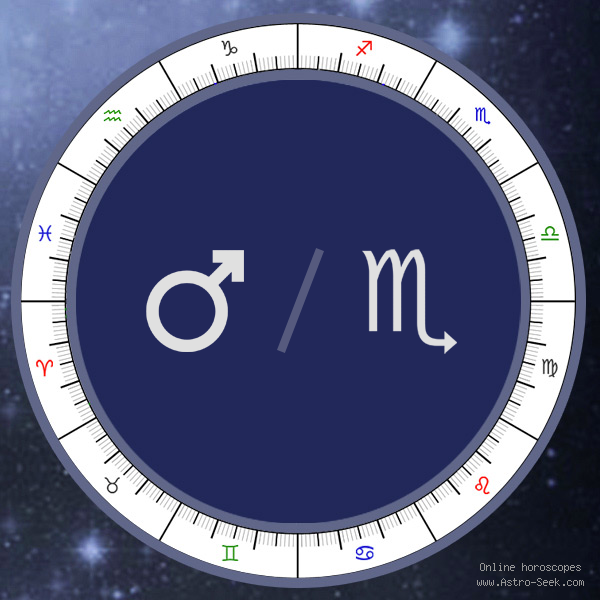 Mars in Scorpio Meaning, Natal Birth Chart, Mars Astrology Free