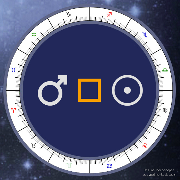 Mars Square Sun - Synastry Chart Aspect, Astrology Interpretations. Free Astrology Chart Meanings