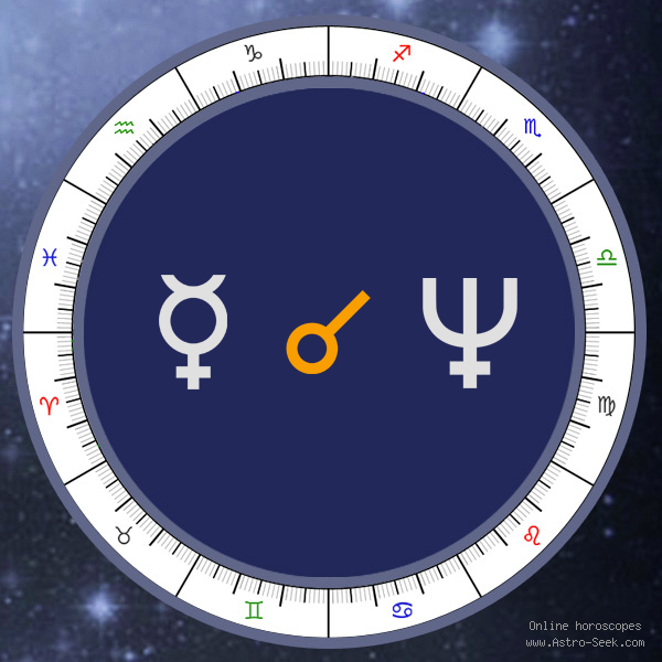 Mercury Conjunction Neptune - Natal Birth Chart Aspect, Astrology Interpretations. Free Astrology Chart Meanings
