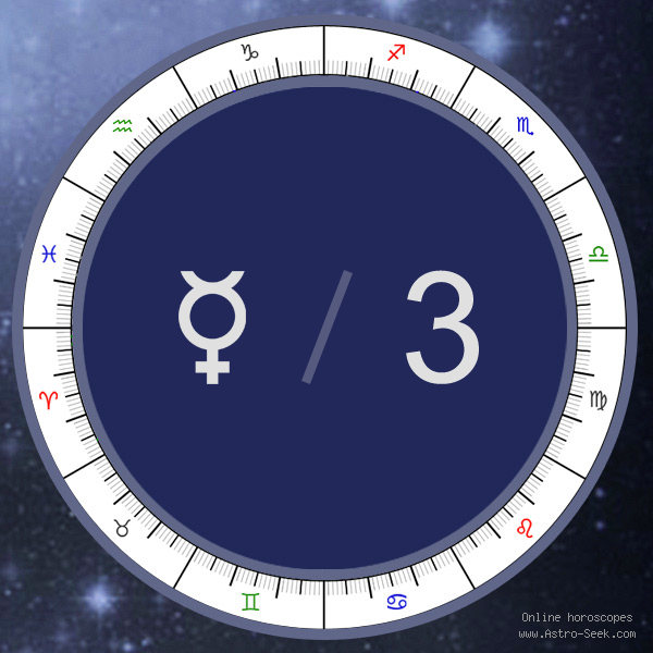 Mercury in 3rd House - Astrology Interpretations. Free Astrology Chart Meanings