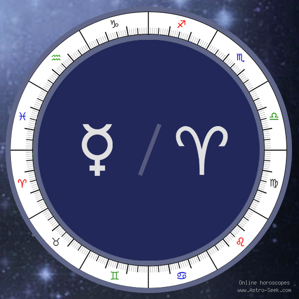 Mercury in Aries Sign - Astrology Interpretations. Free Astrology Chart Meanings