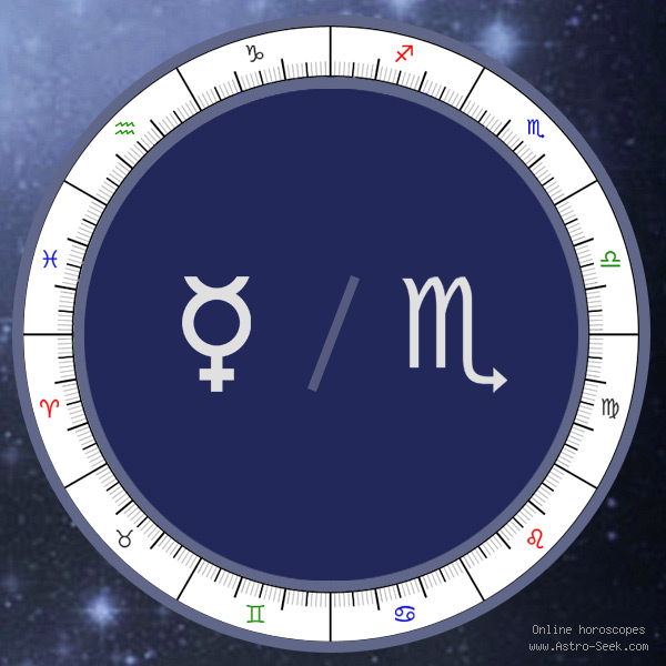 Mercury in Scorpio Sign - Astrology Interpretations. Free Astrology Chart Meanings