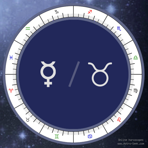 Mercury in Taurus Sign - Astrology Interpretations. Free Astrology Chart Meanings