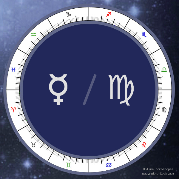 Mercury in Virgo Sign - Astrology Interpretations. Free Astrology Chart Meanings
