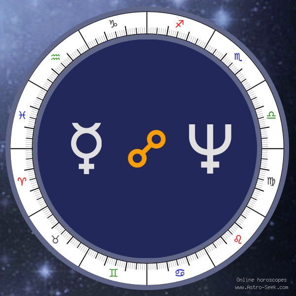 Mercury Opposition Neptune - Natal Birth Chart Aspect, Astrology Interpretations. Free Astrology Chart Meanings