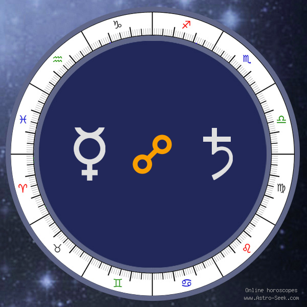 Mercury Opposition Saturn - Natal Birth Chart Aspect, Astrology Interpretations. Free Astrology Chart Meanings