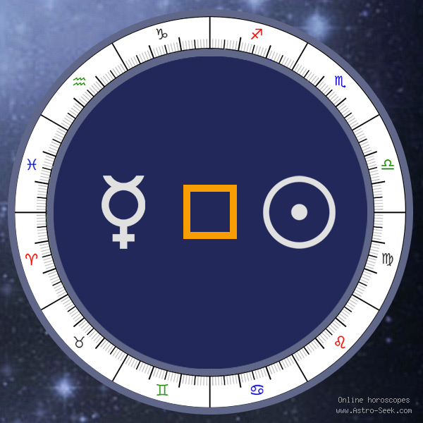 Mercury Square Sun - Synastry Aspect, Astrology Interpretations. Free Astrology Chart Meanings