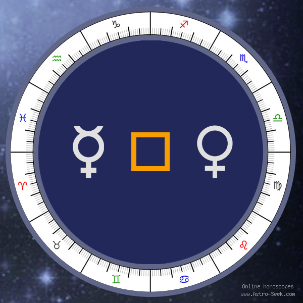 Mercury Square Venus - Synastry Chart Aspect, Astrology Interpretations. Free Astrology Chart Meanings